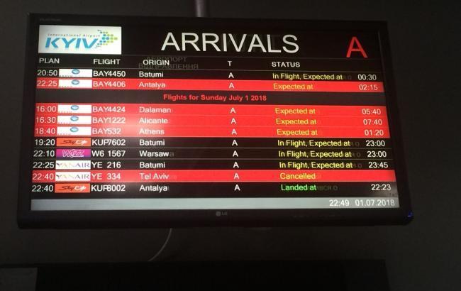 Фото: расписание рейсов(РБК-Украина)