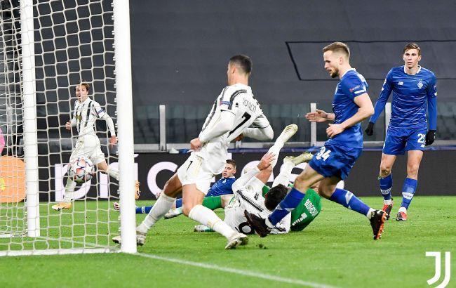Ювентус - Динамо: что надо знать о матче предпоследнего тура Лиги чемпионов