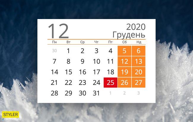 Всі вихідні та свята у грудні 2020: що будемо відзначати