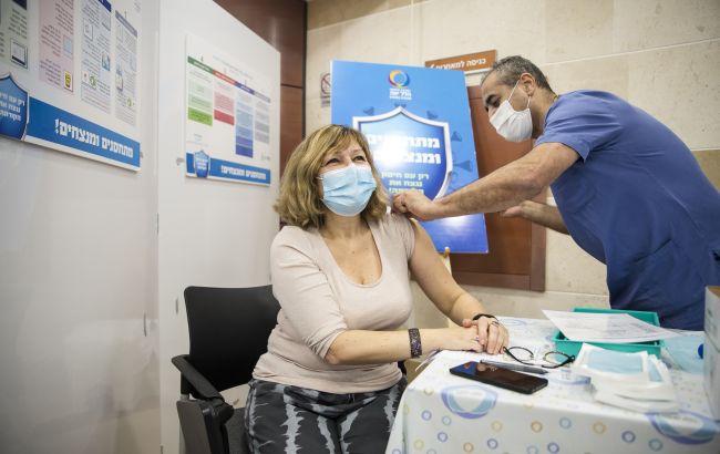 В Ізраїлі від COVID вакцинували 23% населення країни
