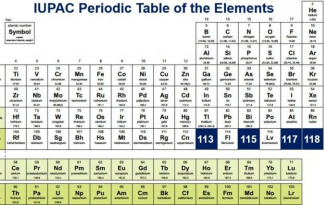 Фото: 113-м элементов в таблице Менделеева стал нихоний
