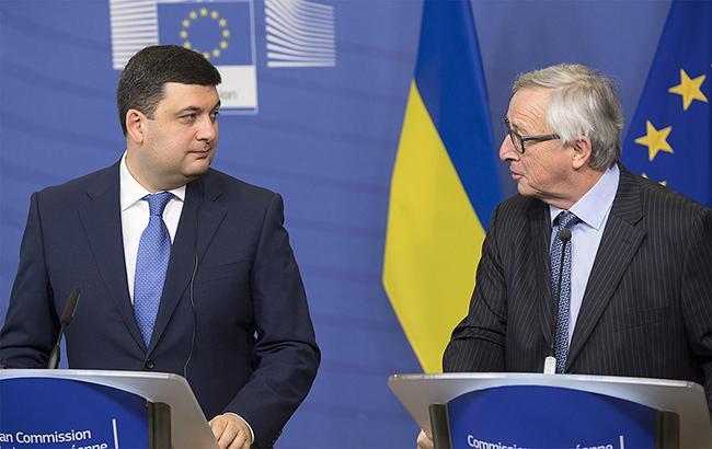 зачем Украине менять условия торговли с ЕС