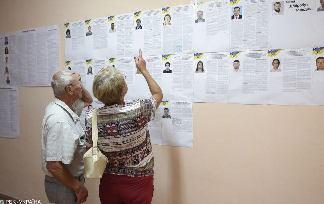 Місцеві вибори: за добу порушили 9 кримінальних справ через порушення
