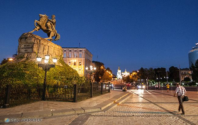 Украинцы назвали наиболее позитивные и негативные фигуры в истории страны
