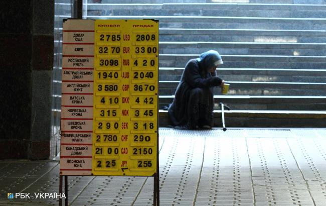 Українці назвали основні загрози для країни