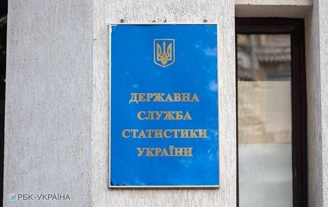 Фото: Госстат (РБК-Украина)