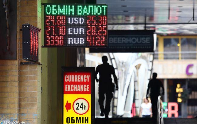Курс долара 4 вересня: готівковий ринок, міжбанк, НБУ