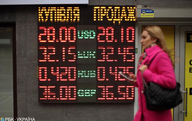 Курс долара на міжбанку впав нижче 28 грн/долар
