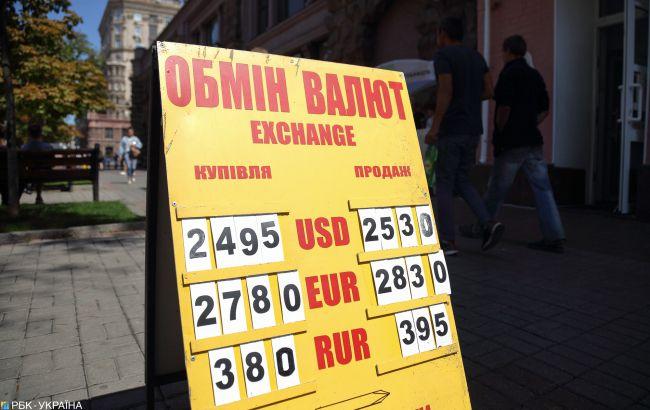 Курс долара 11 вересня: готівковий ринок, міжбанк, НБУ