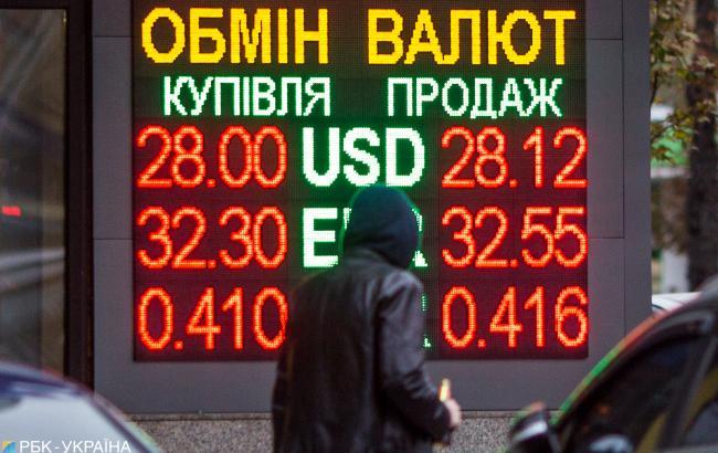 Курс долара на міжбанку знизився до 28,19 грн/долар