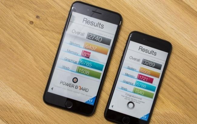 Фото: Новый iPhone 7 (today.vodafone.ua)