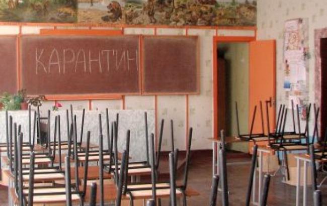 Фото: Карантин у школах (kp.ua)