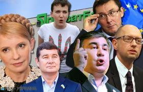 У 2016 роцы українські політики регулярно влаштовували війни компроматив