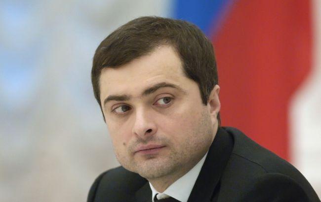 Шкиряк: Bellingcat подтверждает подлинность переписки Суркова