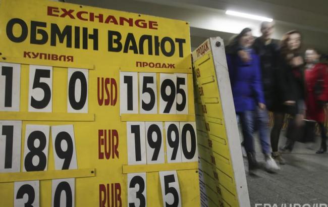 ЦБРФ определился скурсами доллара иевро навыходные
