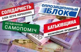 В основному бюджетні гроші партії витрачали на оплату телереклами та друк брендової продукції (колаж - РБК-Україна)