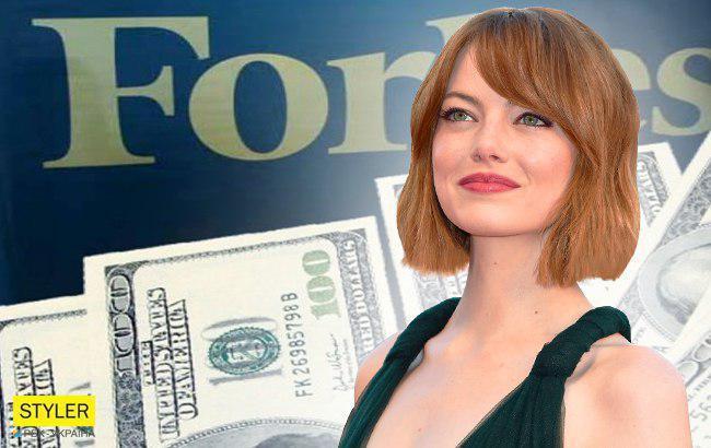 Forbes (Колаж РБК-Україна)