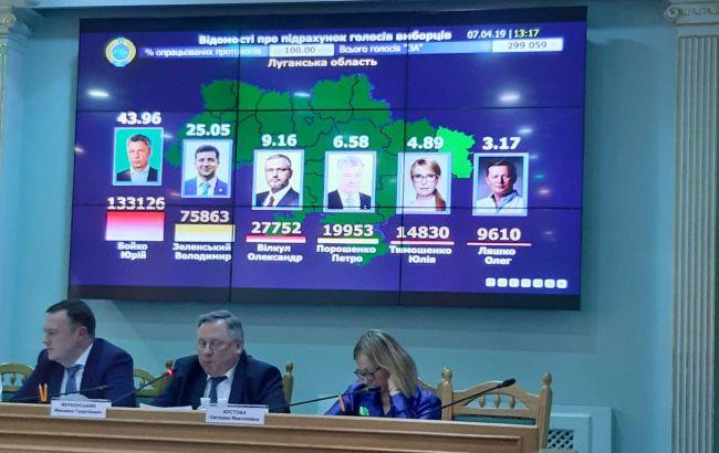 Бойовики в Луганській області обстріляли членів виборчкому