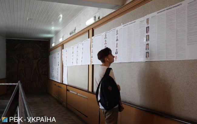 Результати виборів в Раду: хто пройшов по мажоритарці