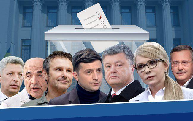 www.rbc.ua