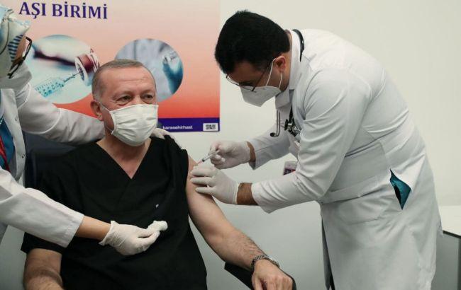 Ердоган отримав перше щеплення від коронавірусу