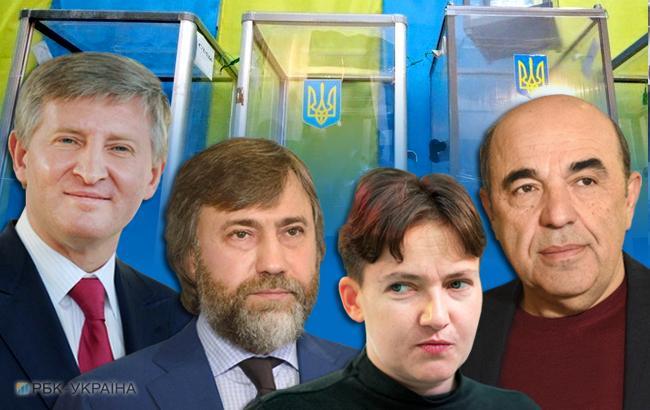 """Попытаться завоевать избирателей Партии регионов, не копируя """"бело-голубых"""" - сложная задача"""