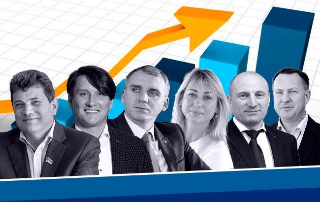 Рейтинг кандидатів у мери Запоріжжя, Черкас та Миколаєва за місяць до виборів
