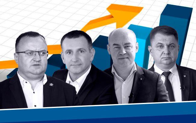 Рейтинг кандидатов в мэры Тернополя и Черновцов: кого поддержат избиратели