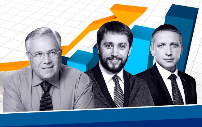 Рейтинг кандидатов в мэры и партий в Кривом Роге и Кременчуге перед выборами