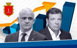Результати виборів мера Одеси