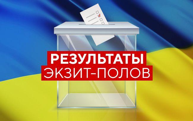 Экзит-полы парламентских выборов в Украине 2019