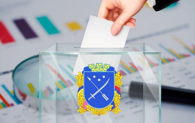 Результаты местных выборов в Днепре