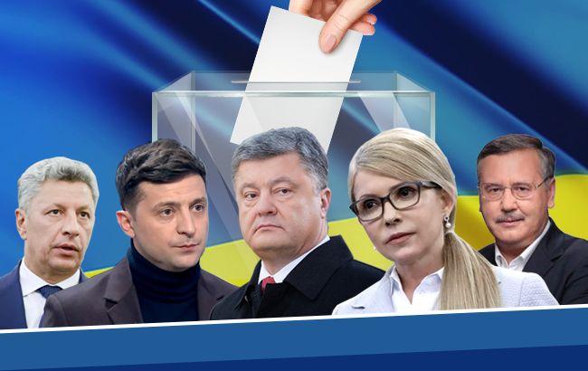 Результати виборів президента України