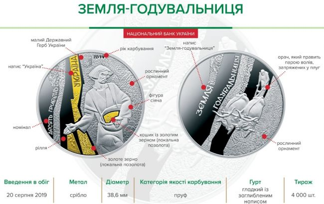 НБУ ввів в обіг пам'ятну монету, присвячену землі-годувальниці