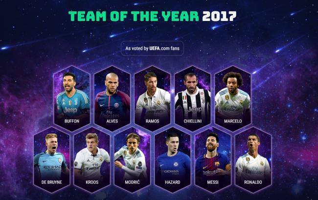 Фото: команда 2017 года (toty.uefa.com)