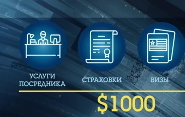 Пара з України розповіла, як за $1000 потрапила в нелюдські умови роботи у Чехії