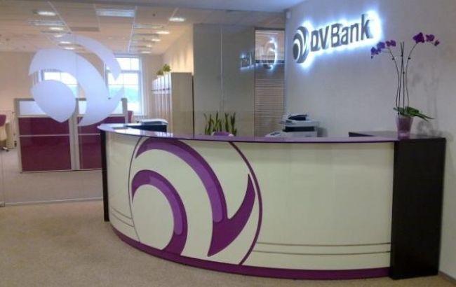 Dv bank forex forex morning trade download