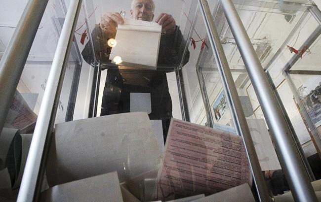 Милиция открыла 10 производств из-за нарушений— Выборы вУкраинском государстве