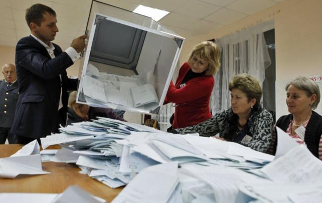 У Львівську облраду проходять 7 партій за підрахунком 50% голосів