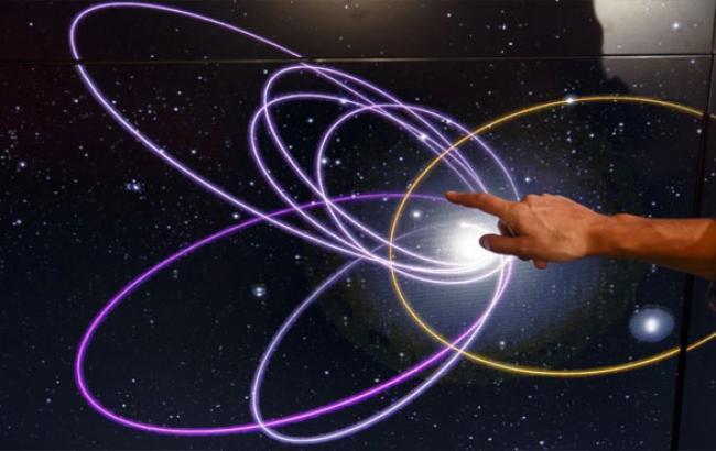 Фото: Бразильські астрономи расчитали орбіти нових планет (facebook.com)